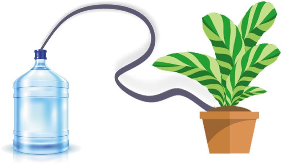 Sistema di irrigazione con filo o corda